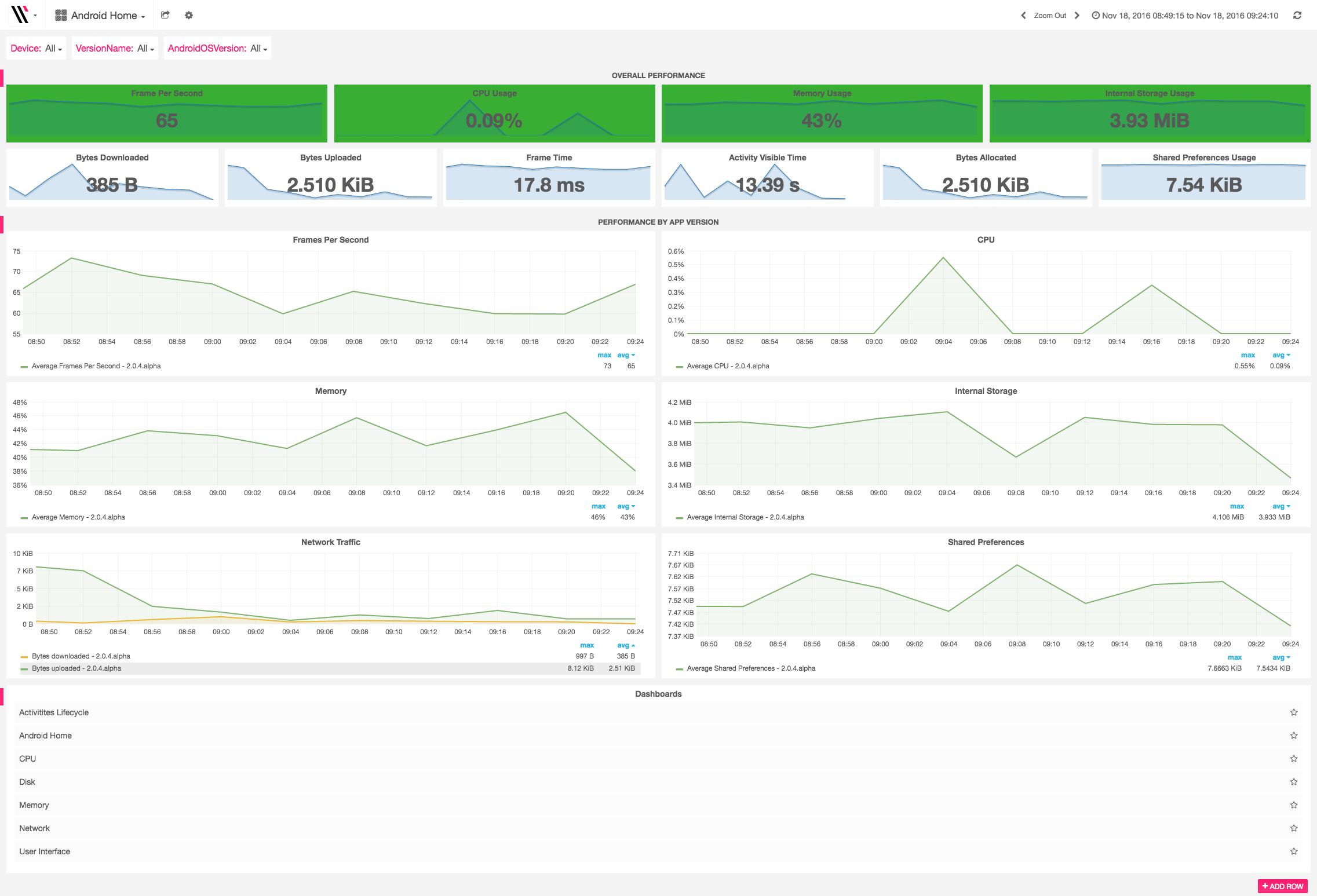 DevelopmentScreenshot